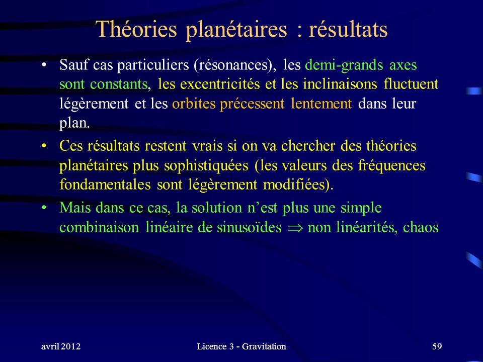 avril 2012Licence 3 - Gravitation Théories planétaires : résultats Sauf cas particuliers (résonances), les demi-grands axes sont constants, les excent