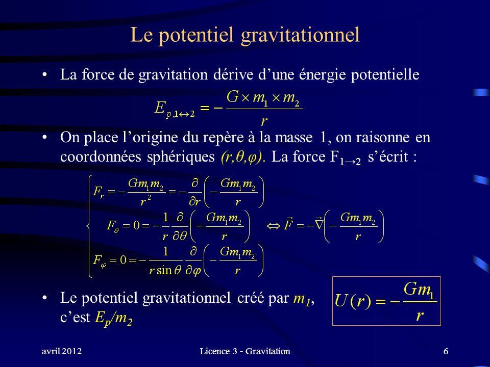 avril 2012Licence 3 - Gravitation6 Le potentiel gravitationnel La force de gravitation dérive dune énergie potentielle On place lorigine du repère à l