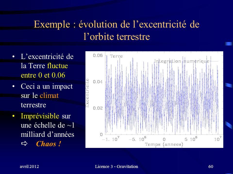 avril 2012Licence 3 - Gravitation60 Exemple : évolution de lexcentricité de lorbite terrestre Lexcentricité de la Terre fluctue entre 0 et 0.06 Ceci a