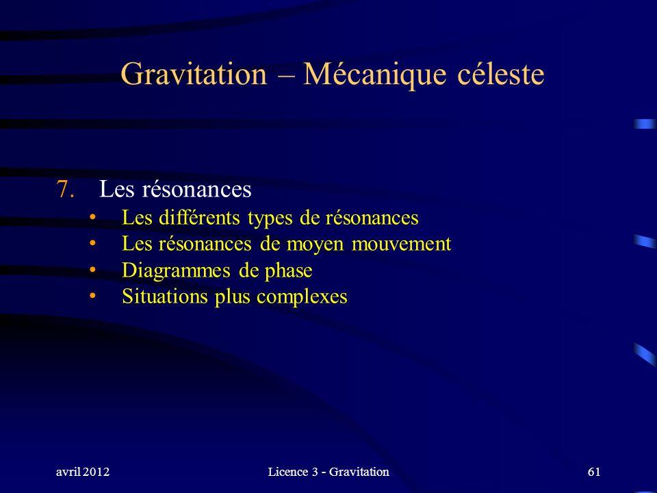 avril 2012Licence 3 - Gravitation61 Gravitation – Mécanique céleste 7. Les résonances Les différents types de résonances Les résonances de moyen mouve