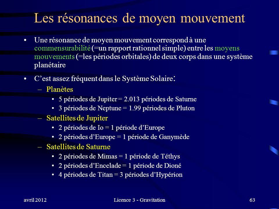 avril 2012Licence 3 - Gravitation63 Les résonances de moyen mouvement Une résonance de moyen mouvement correspond à une commensurabilité (=un rapport