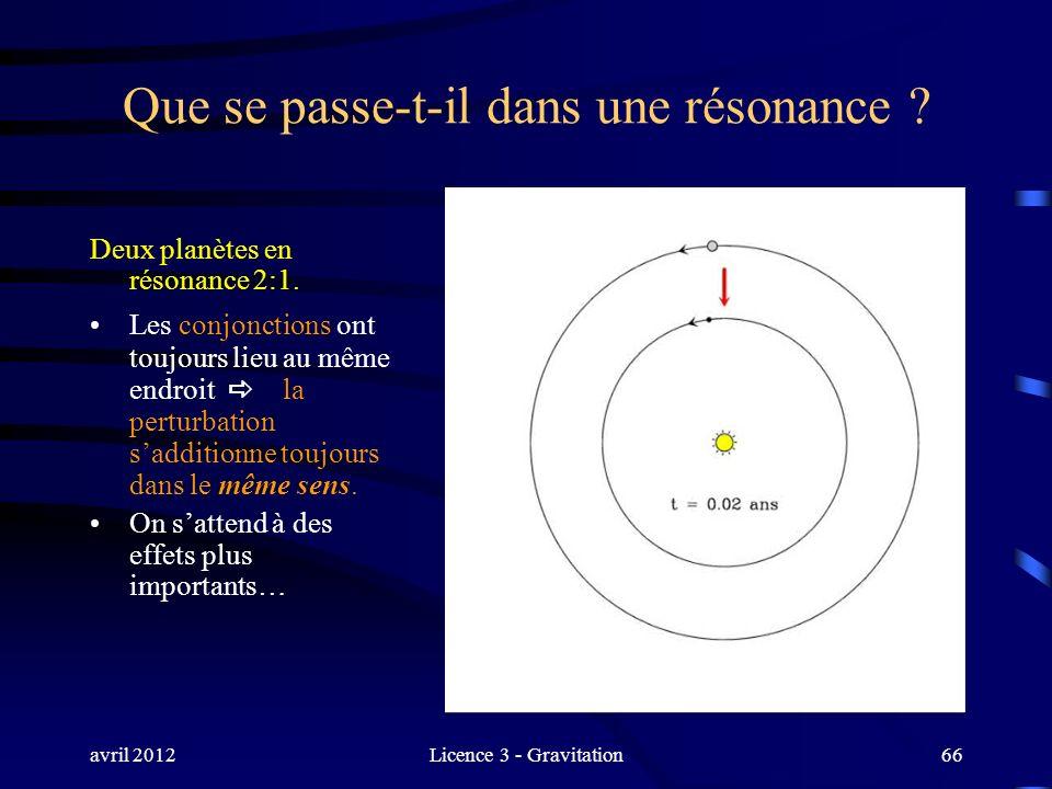 avril 2012Licence 3 - Gravitation66 Que se passe-t-il dans une résonance ? Deux planètes en résonance 2:1. Les conjonctions ont toujours lieu au même