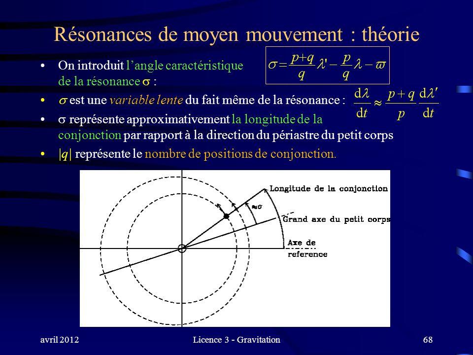 avril 2012Licence 3 - Gravitation68 Résonances de moyen mouvement : théorie On introduit langle caractéristique de la résonance : est une variable len