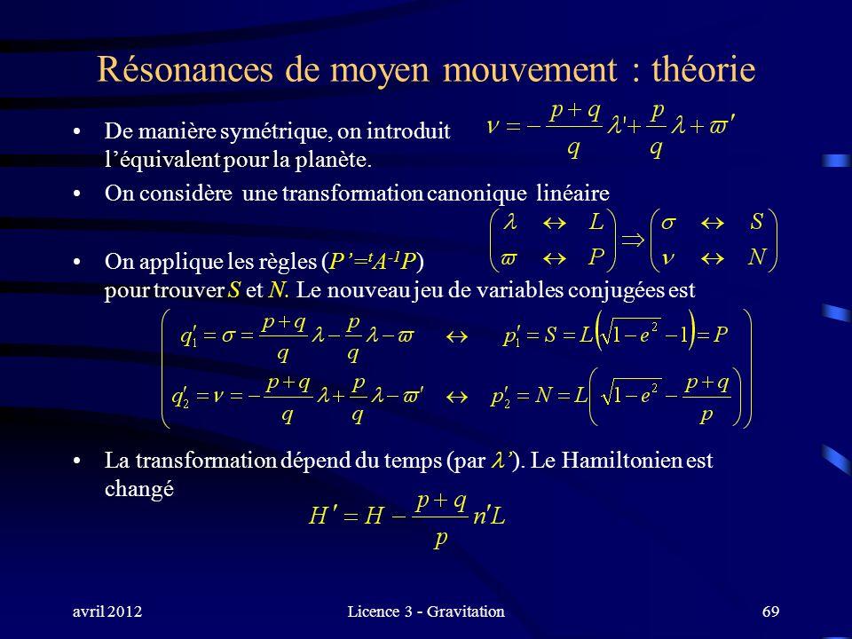 avril 2012Licence 3 - Gravitation69 Résonances de moyen mouvement : théorie De manière symétrique, on introduit léquivalent pour la planète. On consid