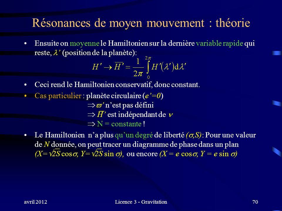 avril 2012Licence 3 - Gravitation70 Résonances de moyen mouvement : théorie Ensuite on moyenne le Hamiltonien sur la dernière variable rapide qui rest