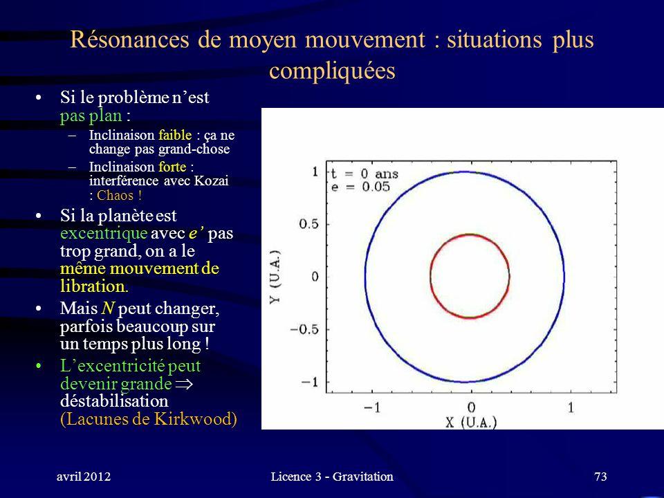 avril 2012Licence 3 - Gravitation73 Résonances de moyen mouvement : situations plus compliquées Si le problème nest pas plan : –Inclinaison faible : ç