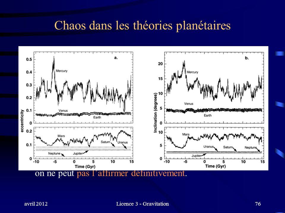 avril 2012Licence 3 - Gravitation76 Chaos dans les théories planétaires Même en ne négligeant aucun terme, les positions exactes des planètes restent
