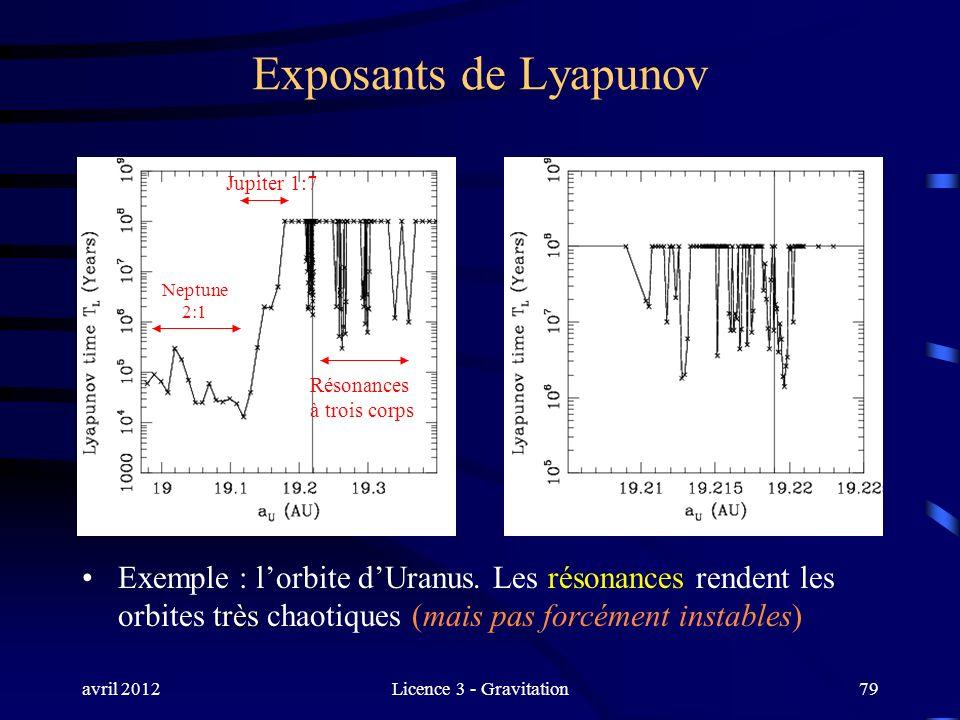 avril 2012Licence 3 - Gravitation79 Exposants de Lyapunov trèsExemple : lorbite dUranus. Les résonances rendent les orbites très chaotiques (mais pas