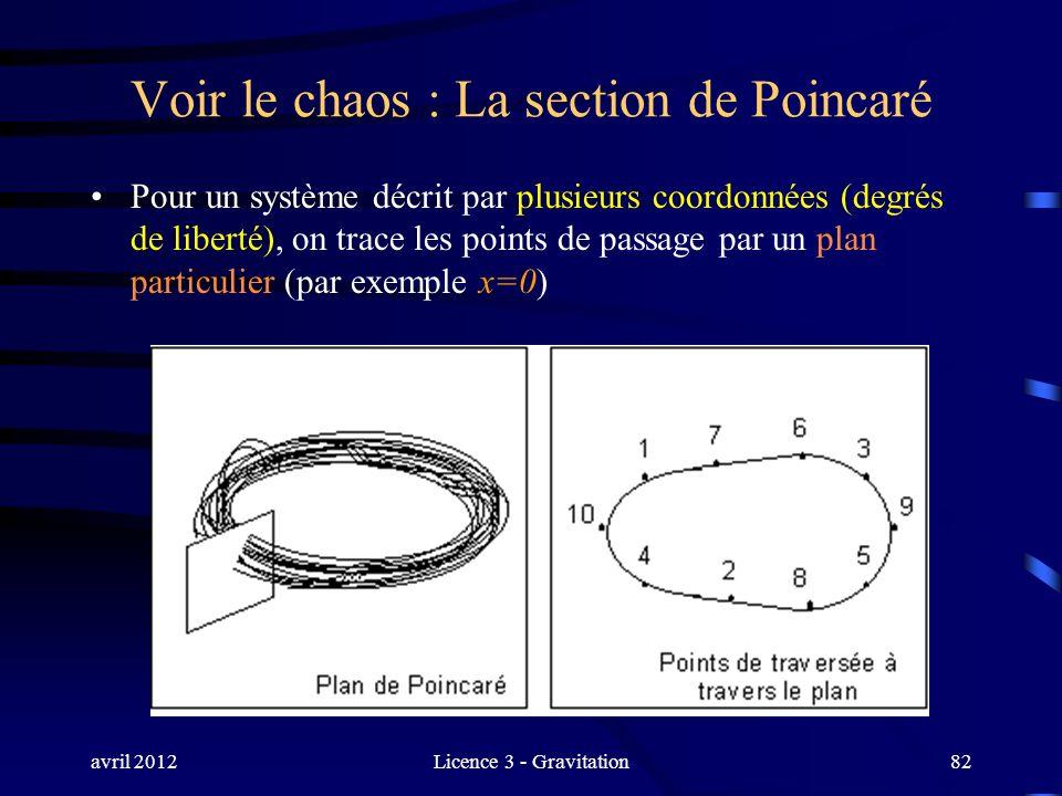 avril 2012Licence 3 - Gravitation82 Voir le chaos : La section de Poincaré Pour un système décrit par plusieurs coordonnées (degrés de liberté), on tr