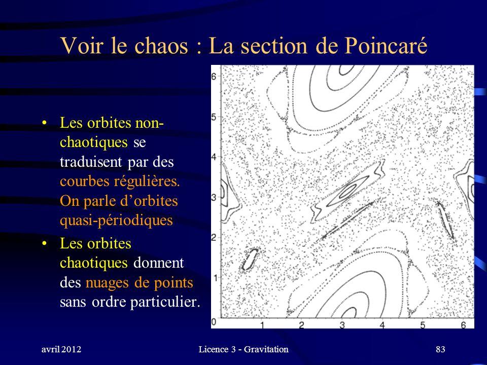 avril 2012Licence 3 - Gravitation83 Voir le chaos : La section de Poincaré Les orbites non- chaotiques se traduisent par des courbes régulières. On pa