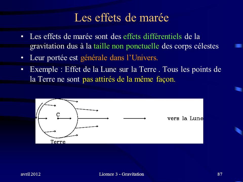 avril 2012Licence 3 - Gravitation87 Les effets de marée Les effets de marée sont des effets différentiels de la gravitation dus à la taille non ponctu