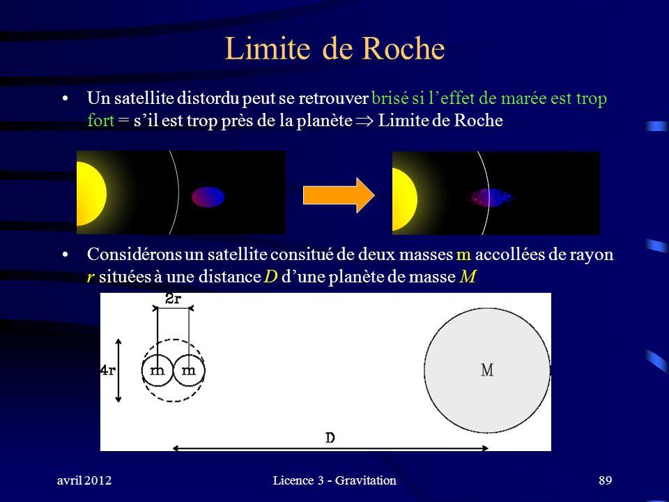avril 2012Licence 3 - Gravitation89 Limite de Roche Un satellite distordu peut se retrouver brisé si leffet de marée est trop fort = sil est trop près
