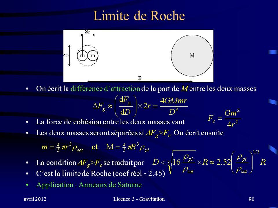 avril 2012Licence 3 - Gravitation90 Limite de Roche On écrit la différence dattraction de la part de M entre les deux masses La force de cohésion entr