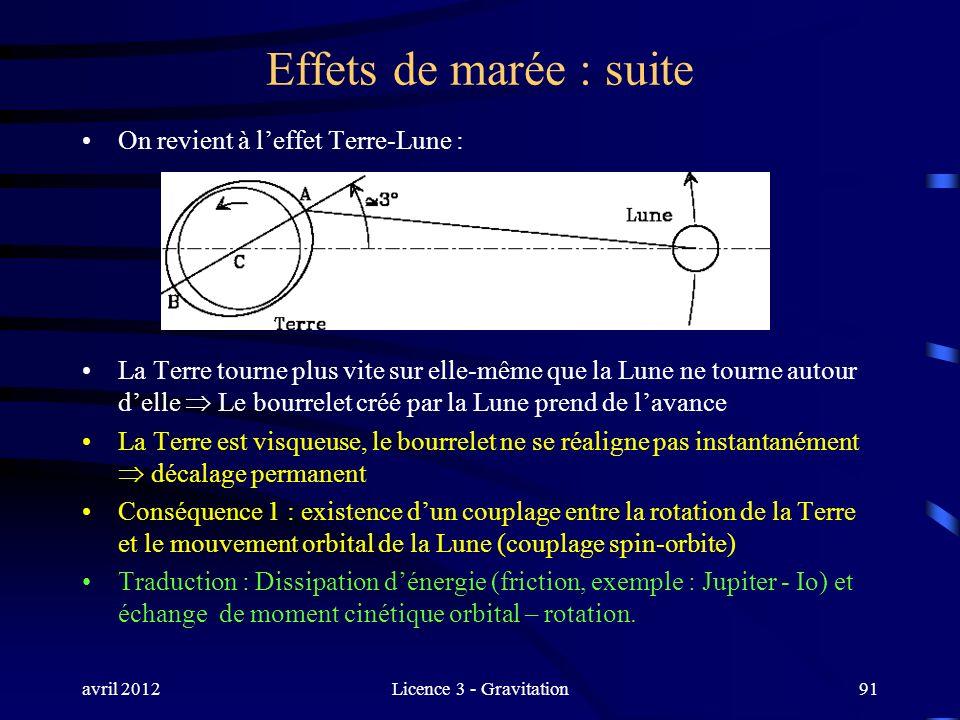 avril 2012Licence 3 - Gravitation91 Effets de marée : suite On revient à leffet Terre-Lune : La Terre tourne plus vite sur elle-même que la Lune ne to