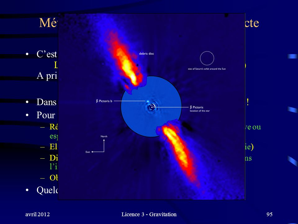 avril 2012Licence 3 - Gravitation95 Méthode de détection 1 : imagerie directe Cest très difficile, car Luminosité planète (L p ) « Luminosité étoile (