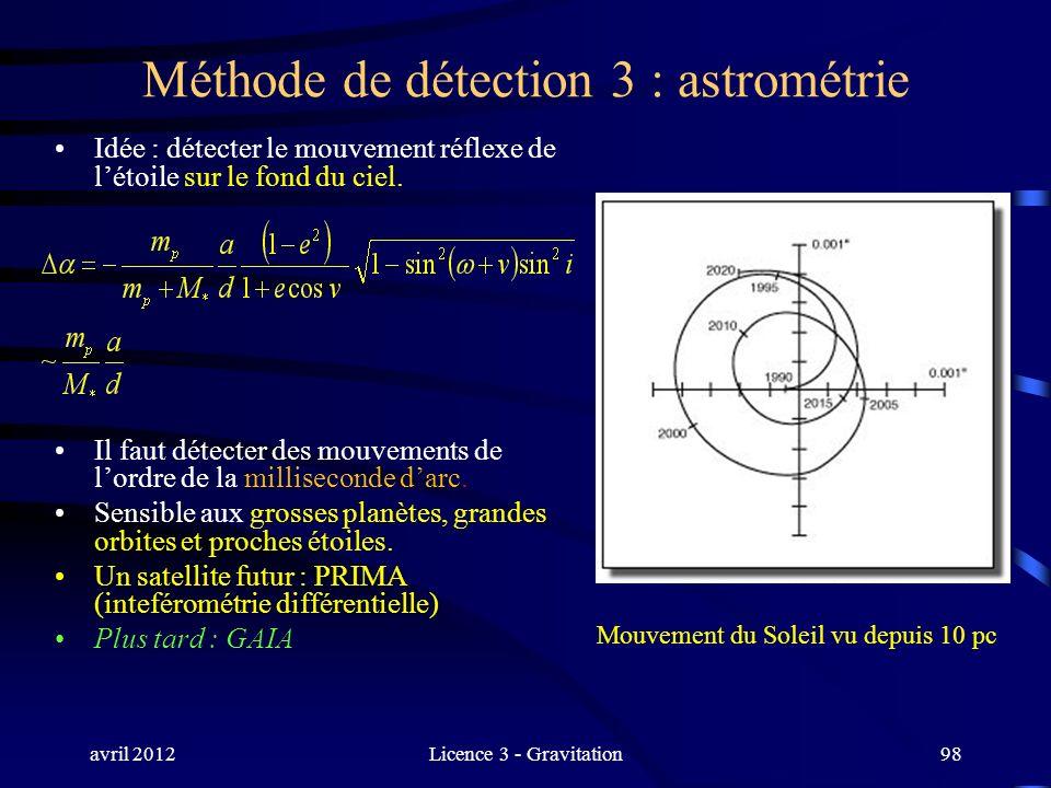 avril 2012Licence 3 - Gravitation98 Méthode de détection 3 : astrométrie Idée : détecter le mouvement réflexe de létoile sur le fond du ciel. Il faut