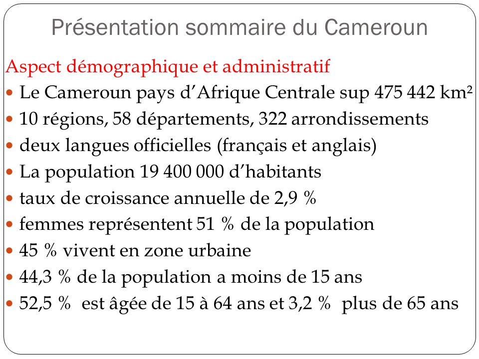 Présentation sommaire du Cameroun Aspect démographique et administratif Le Cameroun pays dAfrique Centrale sup 475 442 km² 10 régions, 58 départements, 322 arrondissements deux langues officielles (français et anglais) La population 19 400 000 dhabitants taux de croissance annuelle de 2,9 % femmes représentent 51 % de la population 45 % vivent en zone urbaine 44,3 % de la population a moins de 15 ans 52,5 % est âgée de 15 à 64 ans et 3,2 % plus de 65 ans