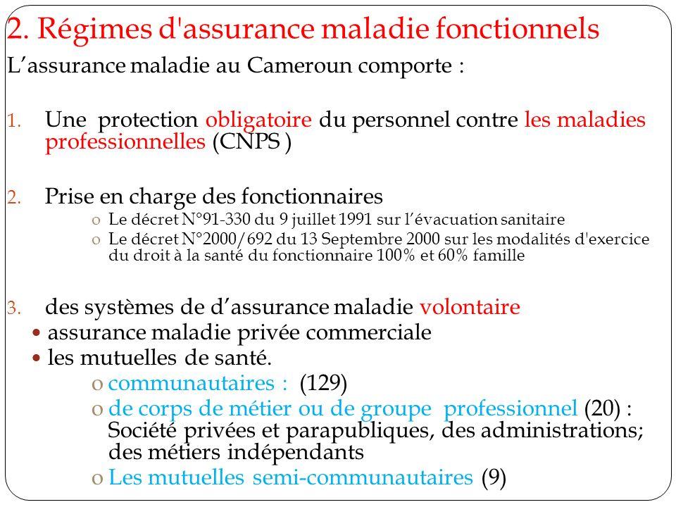2.Régimes d assurance maladie fonctionnels Lassurance maladie au Cameroun comporte : 1.