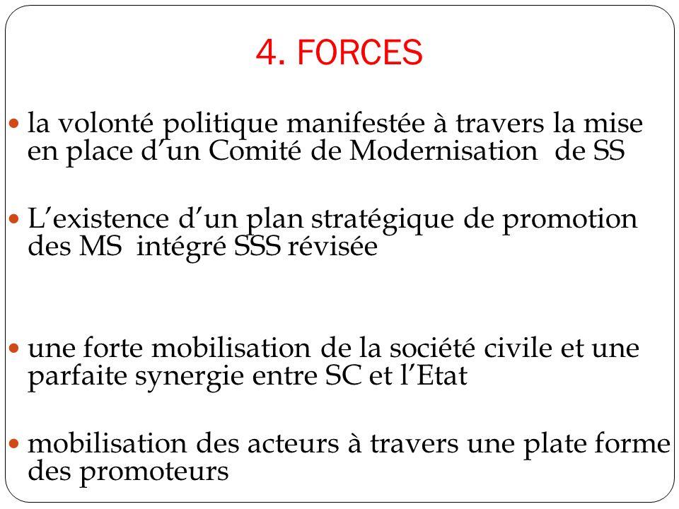 4. FORCES la volonté politique manifestée à travers la mise en place dun Comité de Modernisation de SS Lexistence dun plan stratégique de promotion de