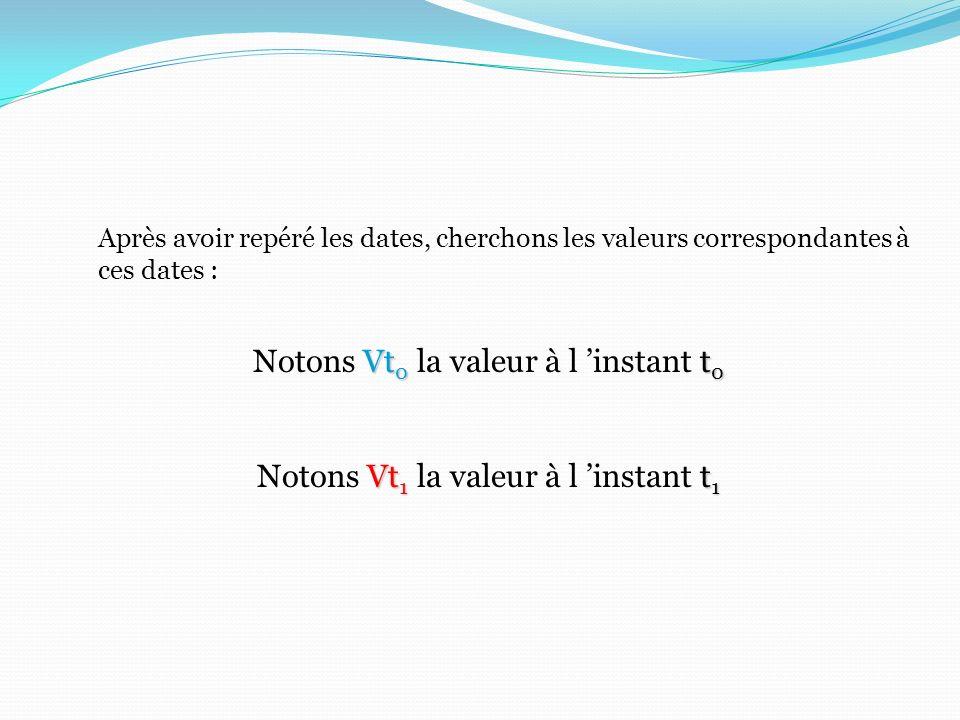 Après avoir repéré les dates, cherchons les valeurs correspondantes à ces dates : Notons V VV Vt0 la valeur à l instant t tt t0 Notons V VV Vt1 la val