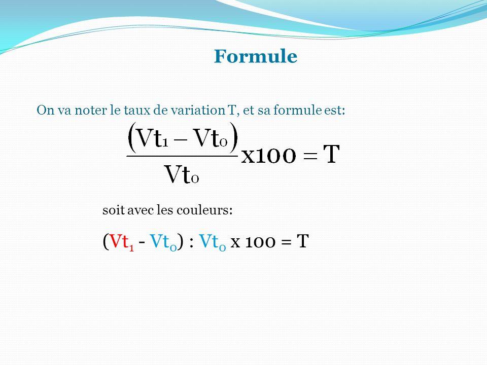 soit avec les couleurs: (Vt 1 - Vt 0 ) : Vt 0 x 100 = T On va noter le taux de variation T, et sa formule est: Formule