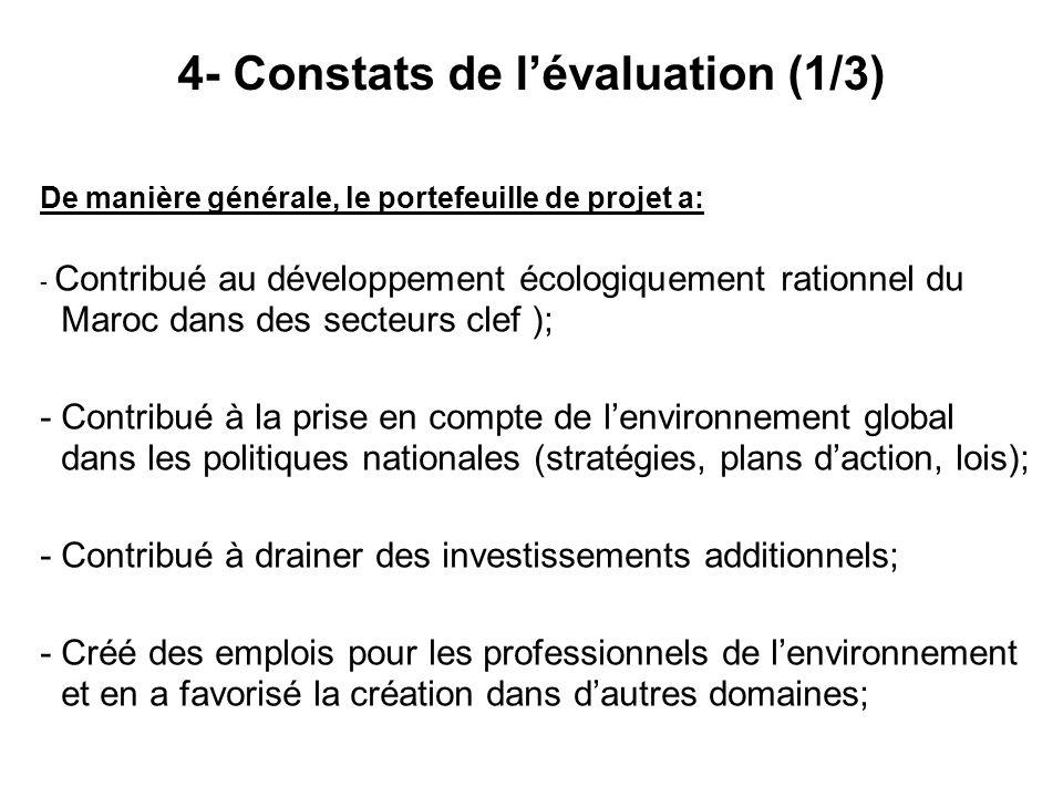 De manière générale, le portefeuille de projet a: - Contribué au développement écologiquement rationnel du Maroc dans des secteurs clef ); - Contribué