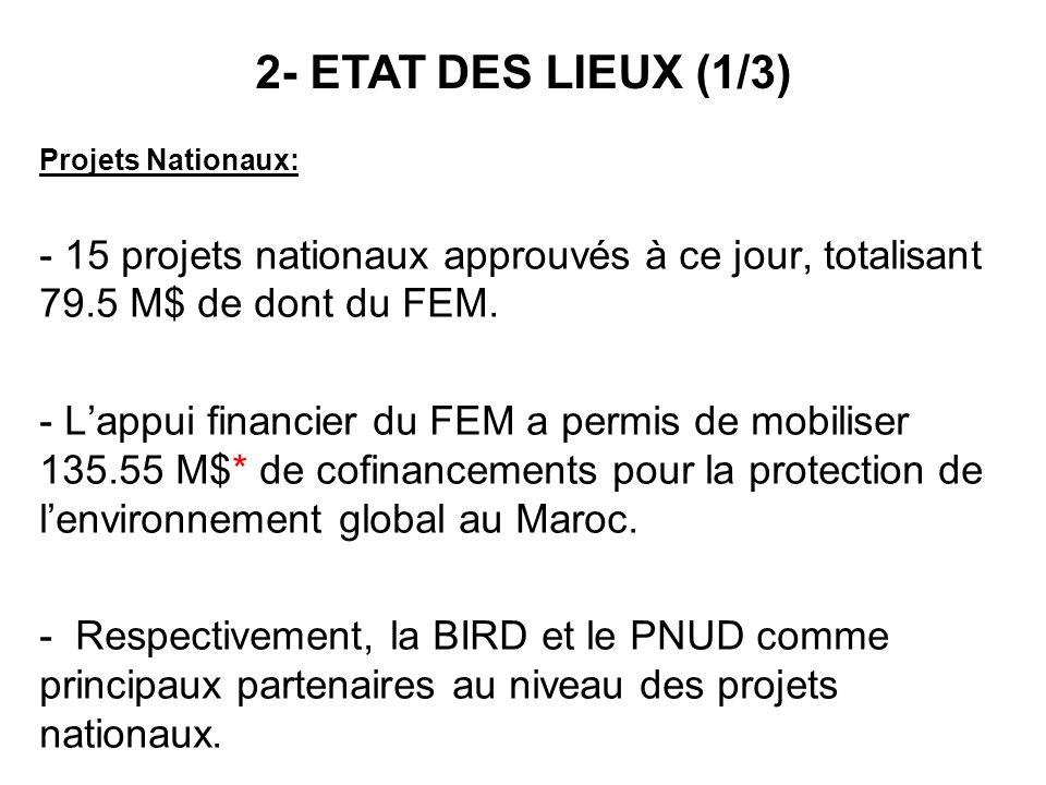 Projets Nationaux: - 15 projets nationaux approuvés à ce jour, totalisant 79.5 M$ de dont du FEM. - Lappui financier du FEM a permis de mobiliser 135.