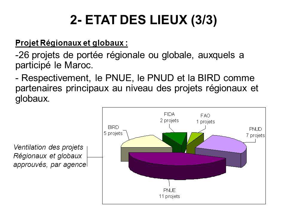 Projet Régionaux et globaux : -26 projets de portée régionale ou globale, auxquels a participé le Maroc. - Respectivement, le PNUE, le PNUD et la BIRD
