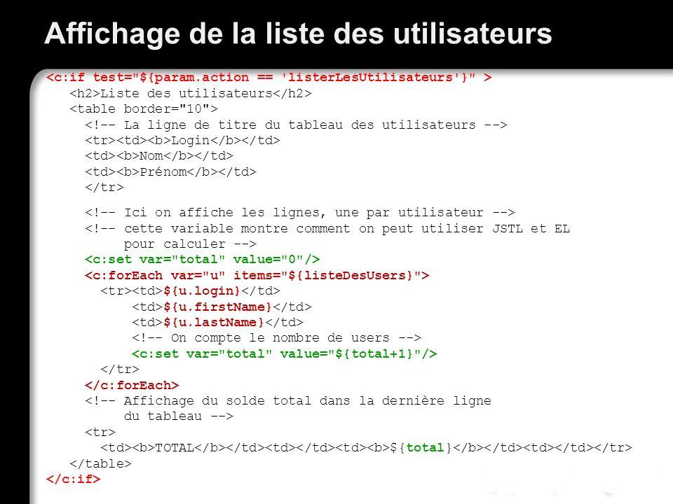 Affichage de la liste des utilisateurs Liste des utilisateurs Login Nom Prénom ${u.login} ${u.firstName} ${u.lastName} TOTAL ${total}