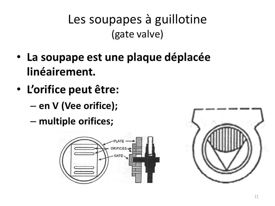 Les soupapes à guillotine (gate valve) La soupape est une plaque déplacée linéairement. Lorifice peut être: – en V (Vee orifice); – multiple orifices;