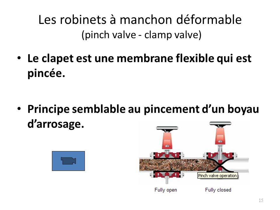 Les robinets à manchon déformable (pinch valve - clamp valve) Le clapet est une membrane flexible qui est pincée. Principe semblable au pincement dun