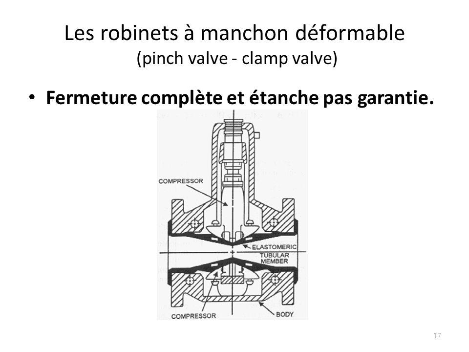 Les robinets à manchon déformable (pinch valve - clamp valve) Fermeture complète et étanche pas garantie. 17