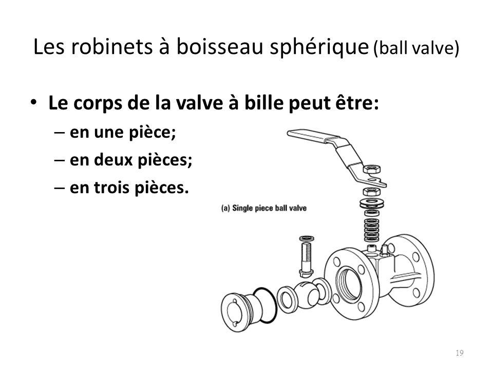 Les robinets à boisseau sphérique (ball valve) Le corps de la valve à bille peut être: – en une pièce; – en deux pièces; – en trois pièces. 19