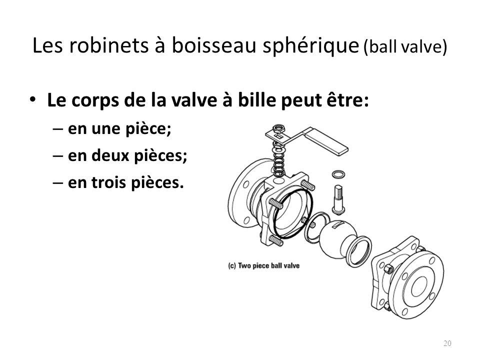 Les robinets à boisseau sphérique (ball valve) Le corps de la valve à bille peut être: – en une pièce; – en deux pièces; – en trois pièces. 20