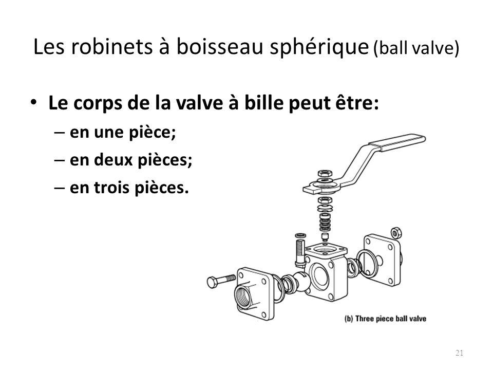 Les robinets à boisseau sphérique (ball valve) Le corps de la valve à bille peut être: – en une pièce; – en deux pièces; – en trois pièces. 21