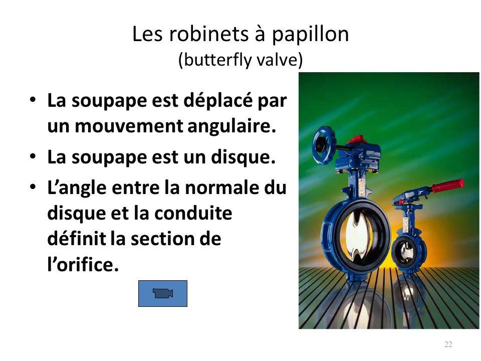 Les robinets à papillon (butterfly valve) La soupape est déplacé par un mouvement angulaire. La soupape est un disque. Langle entre la normale du disq