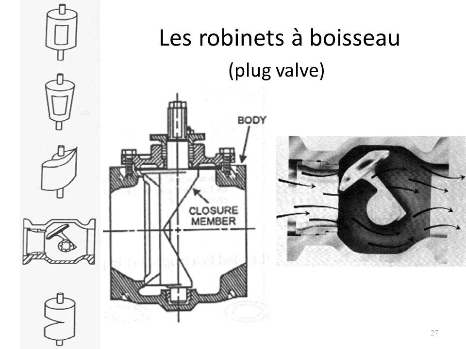 Les robinets à boisseau (plug valve) 27