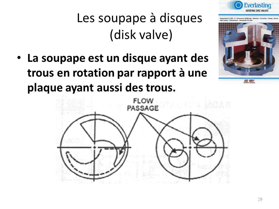 Les soupape à disques (disk valve) La soupape est un disque ayant des trous en rotation par rapport à une plaque ayant aussi des trous. 29