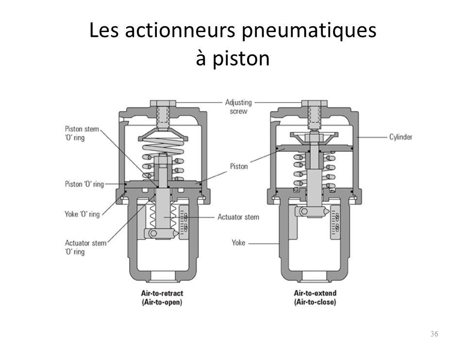 Les actionneurs pneumatiques à piston 36