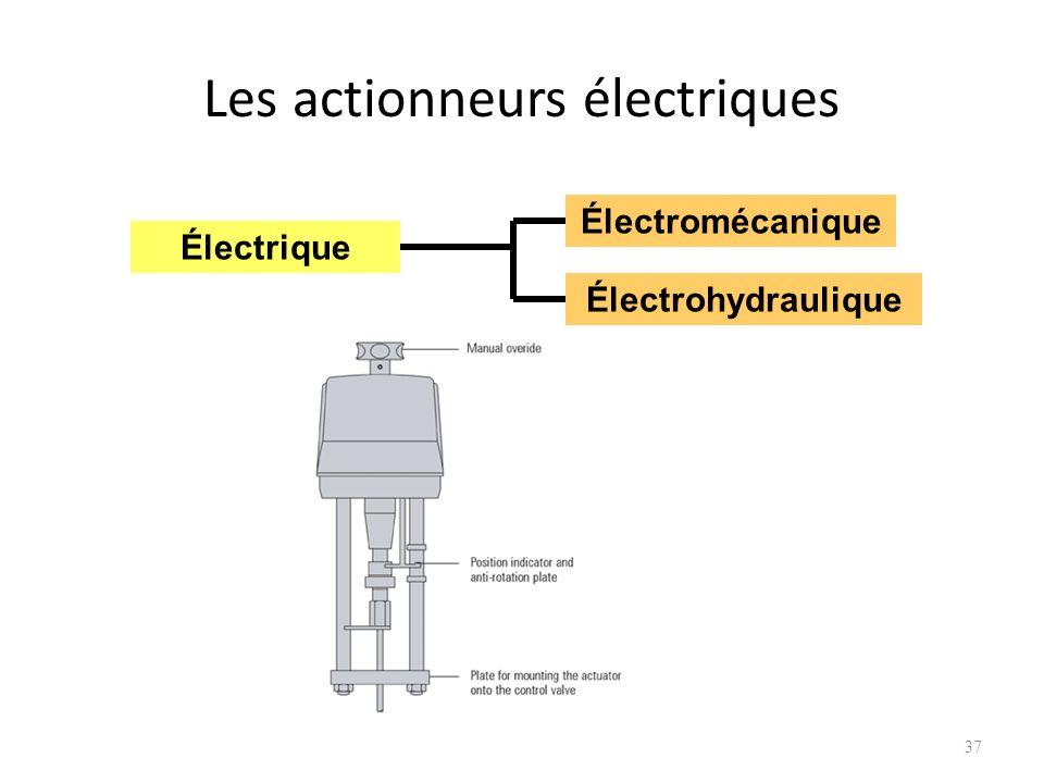 Les actionneurs électriques 37 Électrique Électromécanique Électrohydraulique