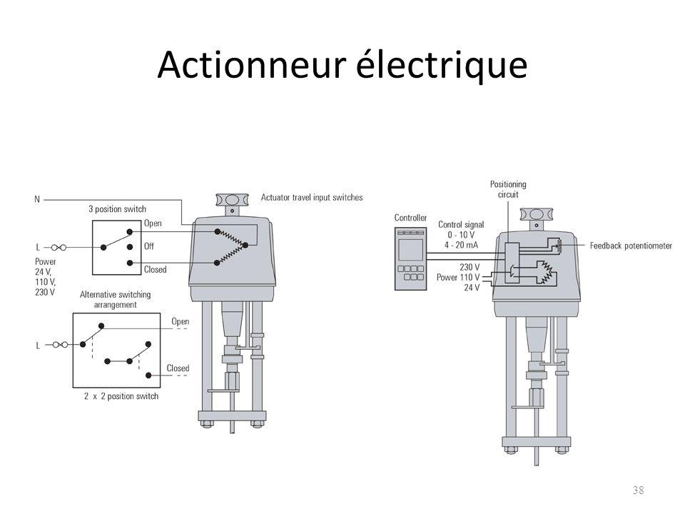 Actionneur électrique 38