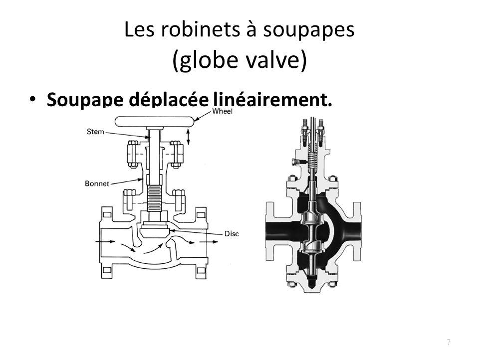Les robinets à soupapes (globe valve) Soupape déplacée linéairement. 7