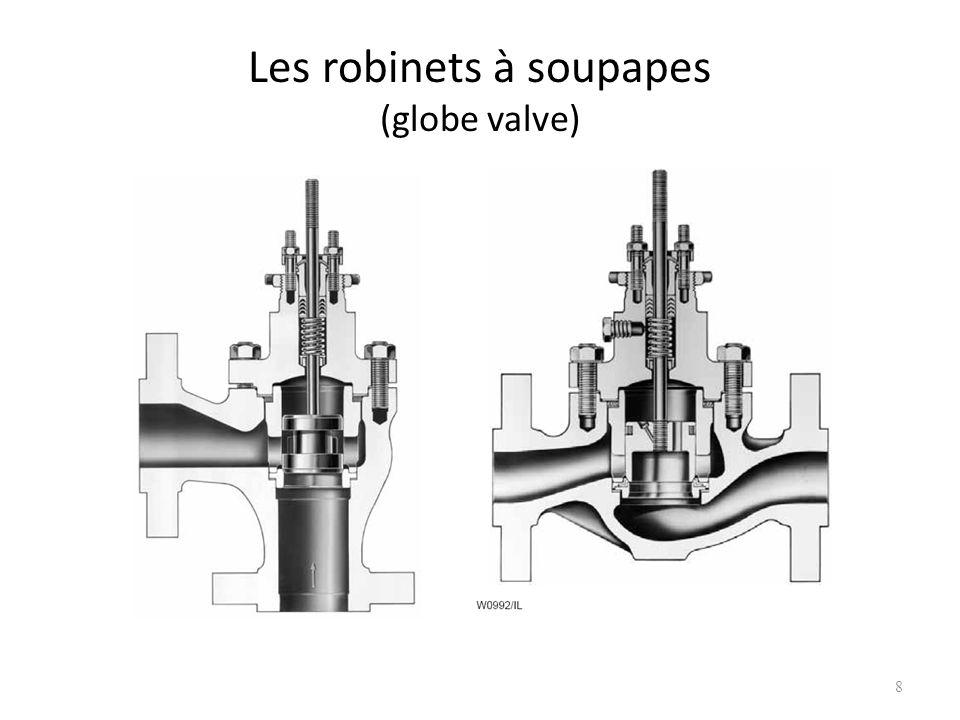 Les robinets à soupapes (globe valve) 8