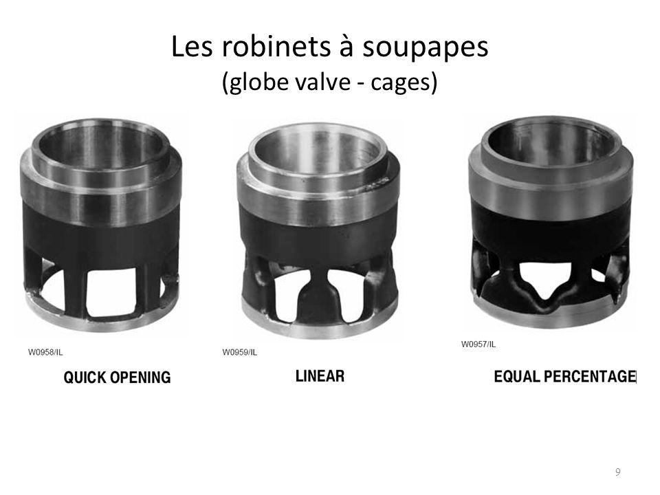 Les robinets à boisseau sphérique (ball valve) Le corps de la valve à bille peut être: – en une pièce; – en deux pièces; – en trois pièces.