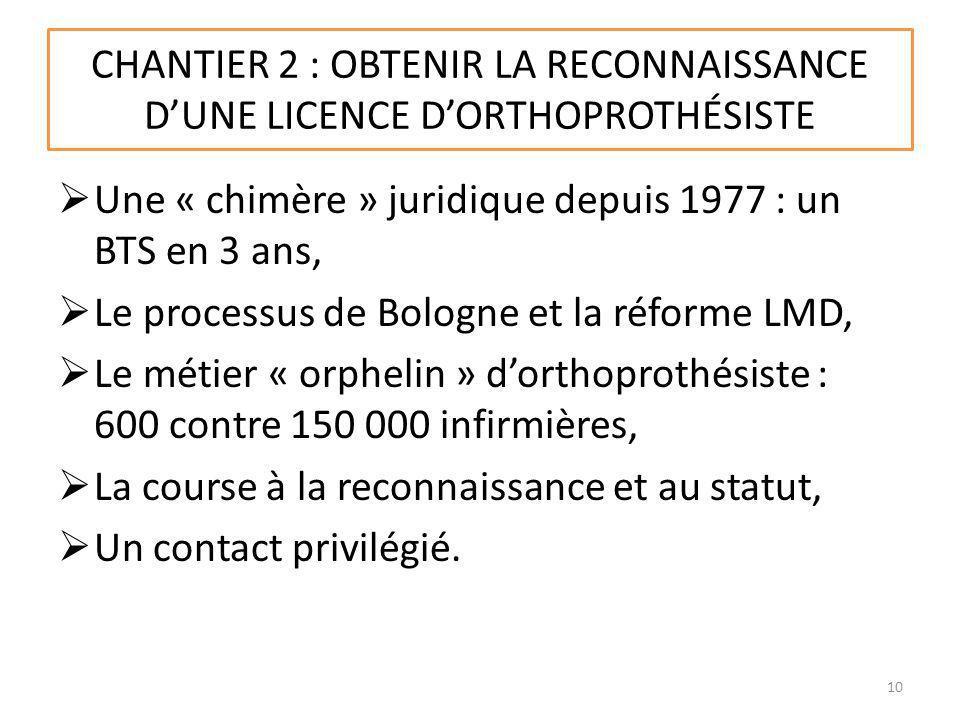 CHANTIER 2 : OBTENIR LA RECONNAISSANCE DUNE LICENCE DORTHOPROTHÉSISTE Une « chimère » juridique depuis 1977 : un BTS en 3 ans, Le processus de Bologne