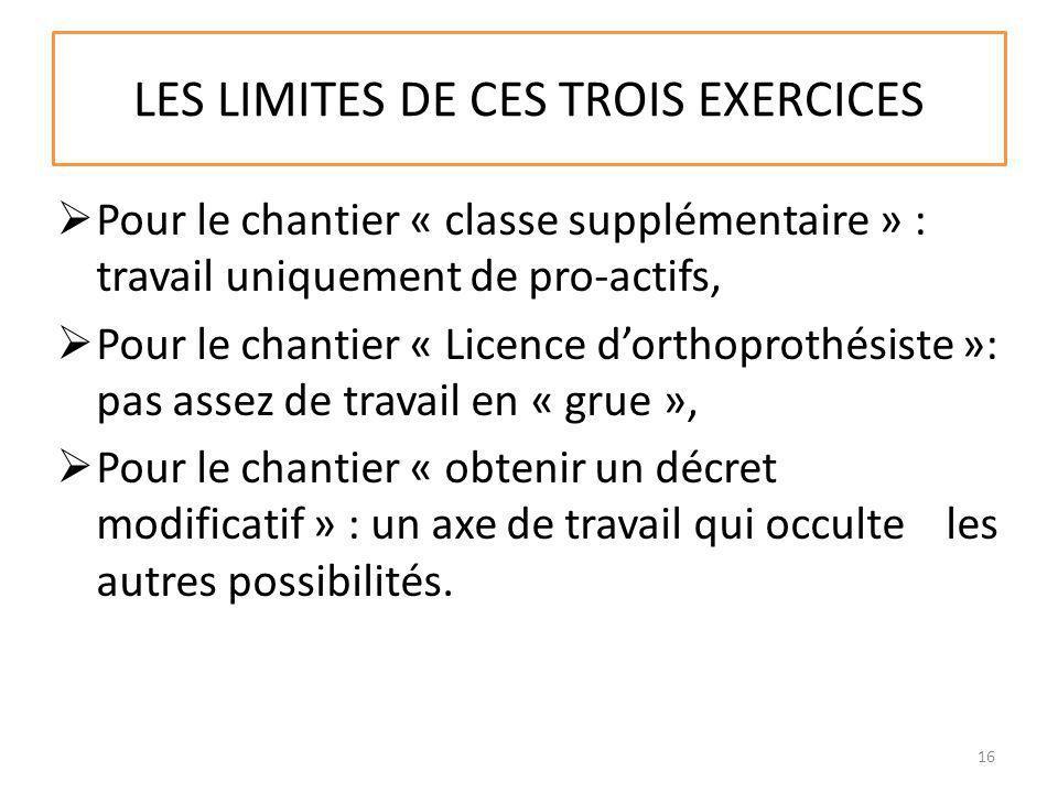LES LIMITES DE CES TROIS EXERCICES Pour le chantier « classe supplémentaire » : travail uniquement de pro-actifs, Pour le chantier « Licence dorthopro