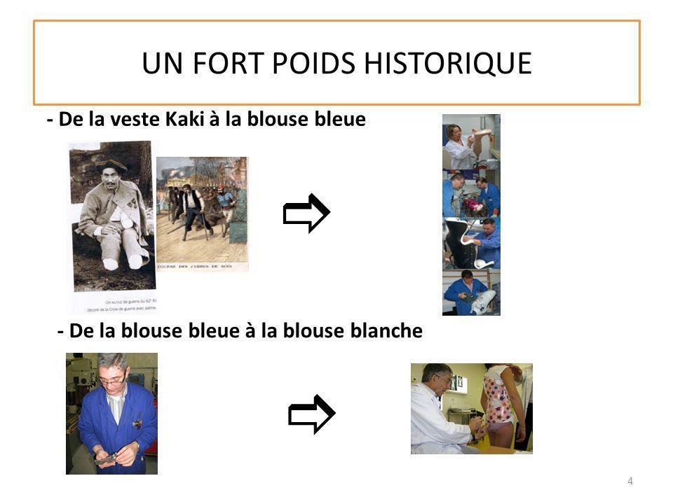 UN FORT POIDS HISTORIQUE - De la veste Kaki à la blouse bleue - De la blouse bleue à la blouse blanche 4
