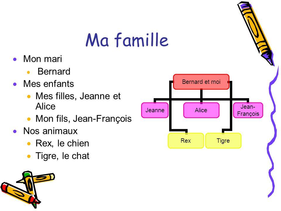 Ma famille Mon mari Bernard Mes enfants Mes filles, Jeanne et Alice Mon fils, Jean-François Nos animaux Rex, le chien Tigre, le chat Bernard et moi Je