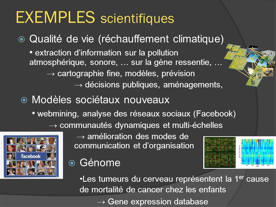 EXEMPLES scientifiques Qualité de vie (réchauffement climatique) extraction dinformation sur la pollution atmosphérique, sonore, … sur la gène ressent