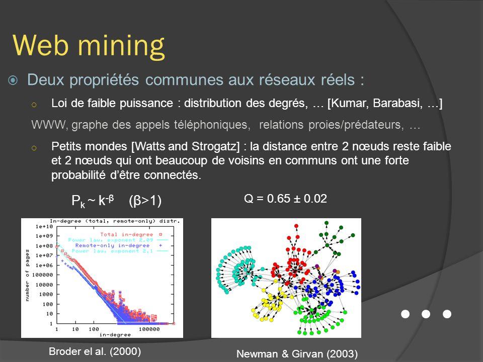 Web mining Deux propriétés communes aux réseaux réels : o Loi de faible puissance : distribution des degrés, … [Kumar, Barabasi, …] WWW, graphe des ap